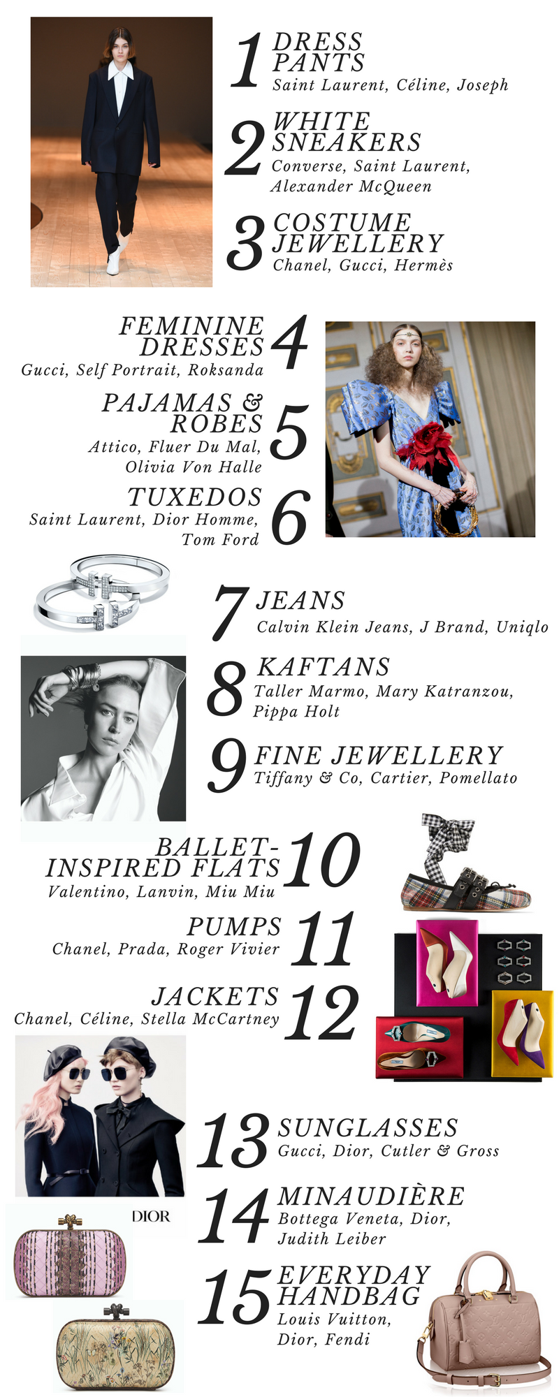 Curatedition Top 15 Wardrobe Essentials